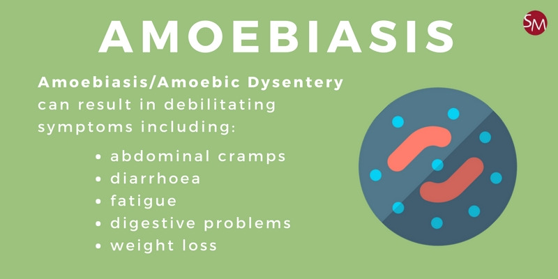 Symptoms of a holiday ruining bout of amoebiasis